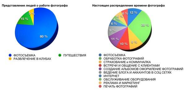 Сергей Banifacyj Морозов свадебный фотограф Гродно Беларусь