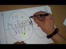 Миро Творец Переход в 5 измерение (инструкции)