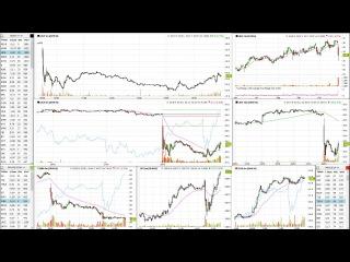 Бесплатное обучение трейдингу (видео-курс по трейдингу на NYSE AT_EDUCATION S01E01)