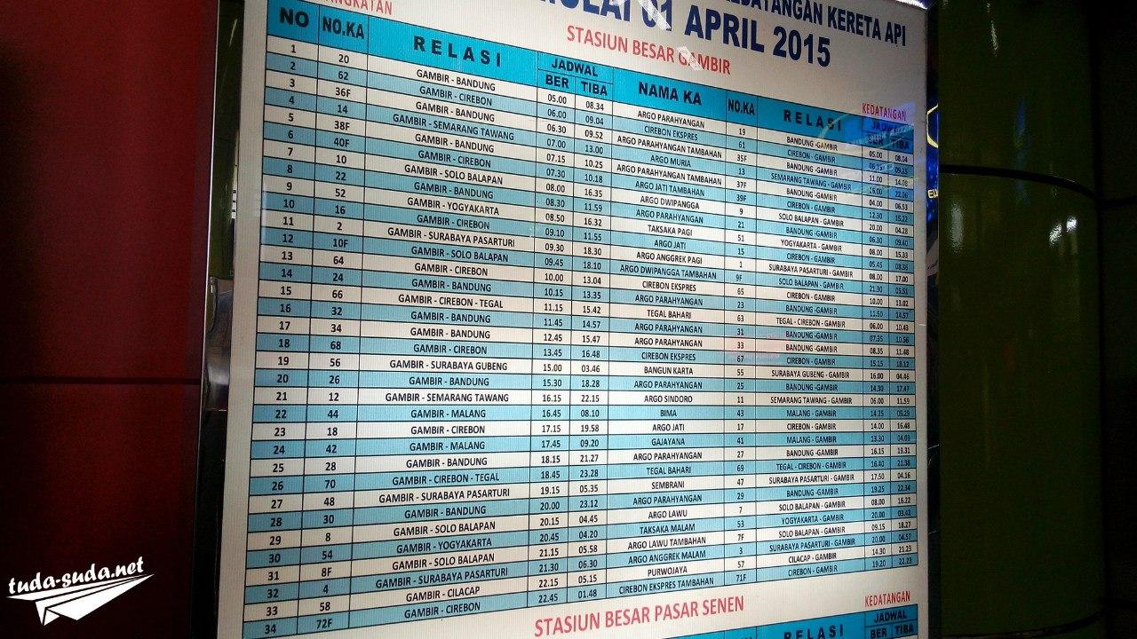 Расписание поездов из Джакарты
