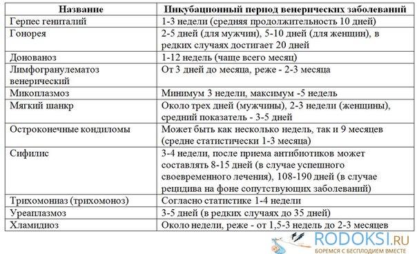 Анализ для предстательной железы