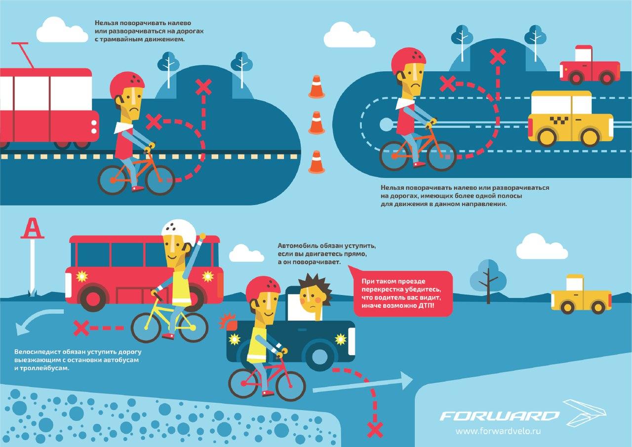 Правила дорожного движения для велосипедиста 13 фотография