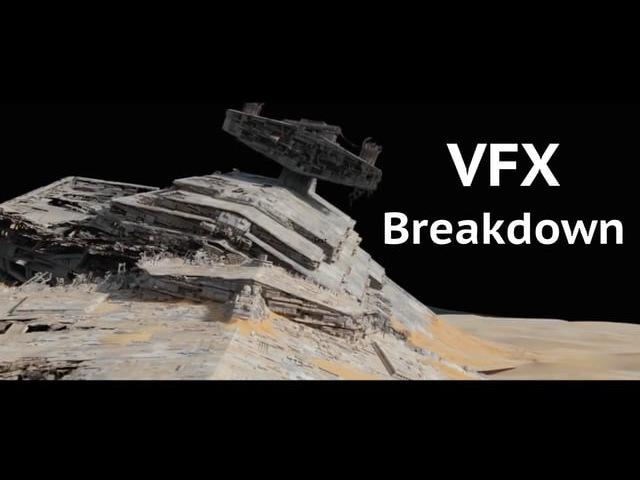 Star Wars: The Force Awakens - Visual Effects Scene Breakdown - Falcon Escapes Jakku