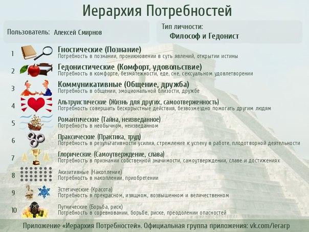 Алексей Смирнов, Санкт-Петербург - фото №5