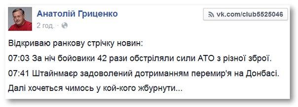 Боевики 15 раз обстреляли позиции ВСУ, – пресс-центр АТО - Цензор.НЕТ 6413