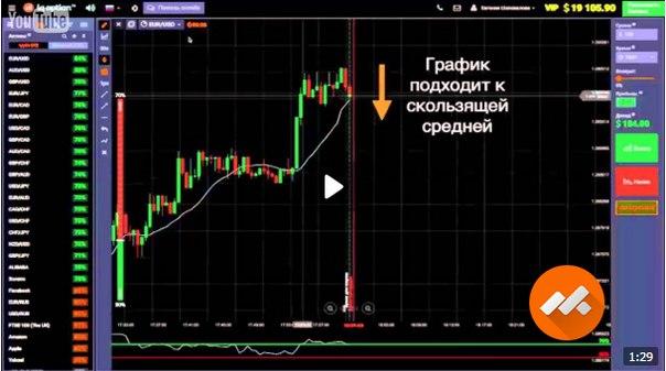 Finmax брокер бинарных опционов вход-6