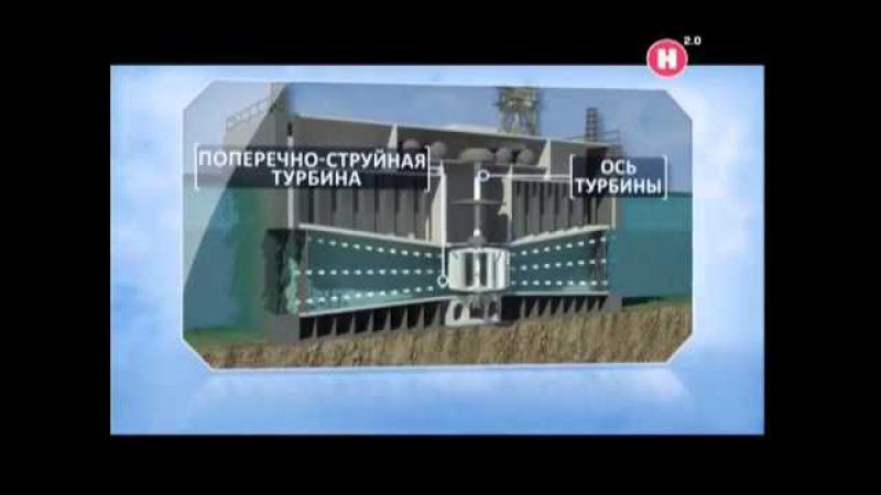 Кислогубская приливная электростанция - Kislogubskaya Tidal Power