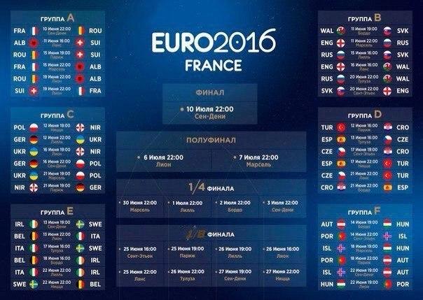 Расписание всех матчей Евро-2016!  Забирайте себе, чтобы не пропустить