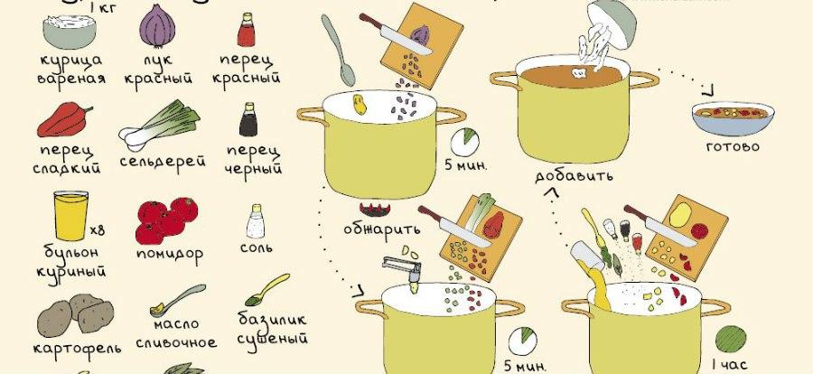 10 невероятных простых рецептов приготовления мяса