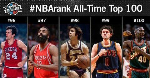 НБА. Лучшие игроки всех времен по версии ESPN. Места 91-100