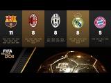 #ЗолотойМяч2015 - Церемония вручения Золотого Мяча ФИФА 2015 от 11.01.2016