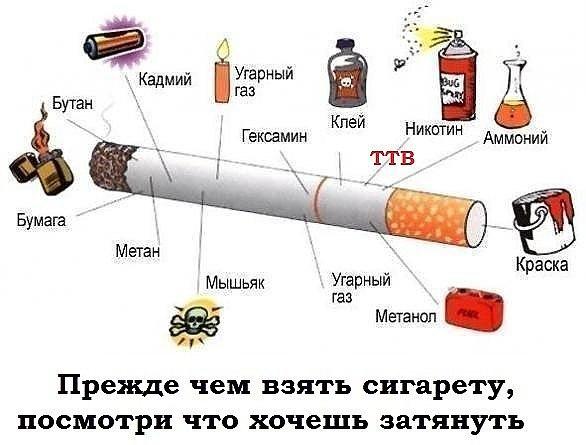 Полезные советы, как бросить курить