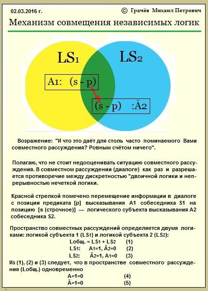 Механизм совмещения независимых логик субъекта Si и субъекта Sj