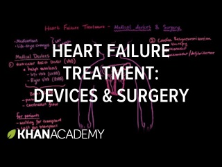 Heart failure treatment - Devices and surgery | NCLEX-RN | Khan Academy