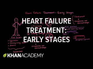 Heart failure treatment - Early stages | Circulatory System and Disease | NCLEX-RN | Khan Academy