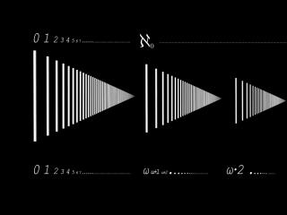 Как посчитать сверх бесконечности? (Vsauce на русском)