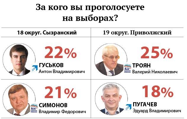Партия Роста Сызрань