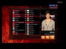 Белорусский глашатай на Евровидении-2012