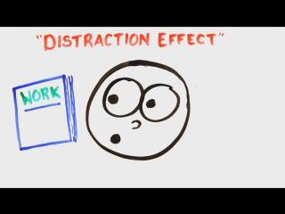 Наука о мотивации