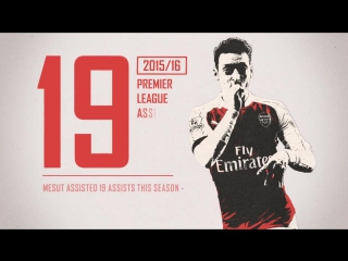 Mesut Ozil in Numbers