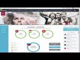 WaveScore — американская социальная платформа, которая платит.