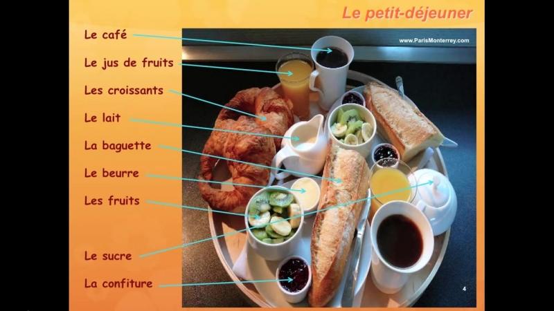 Les aliments - Le petit-dejeuner