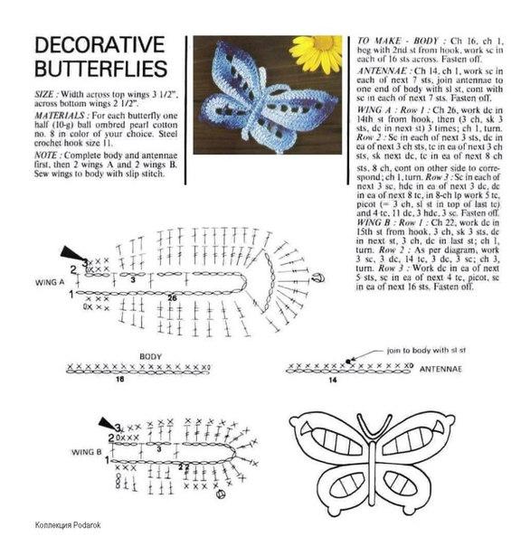Узоры вязания Вязание спицами и