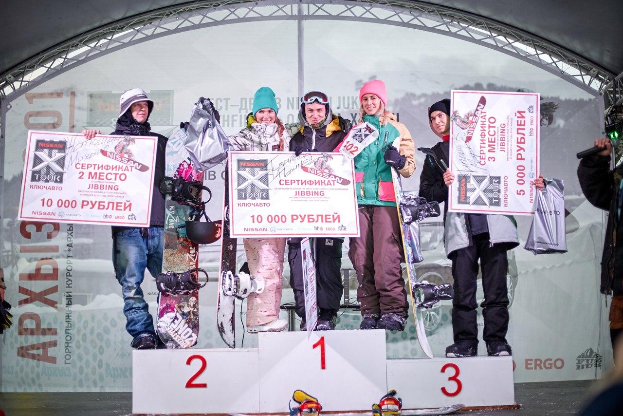 В Зеленчукском районе прошли первые экстремальные соревнования на Кубок Nissan