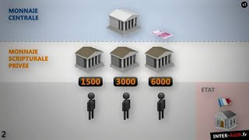 Dette, crise, chômage : qui crée l'argent ?