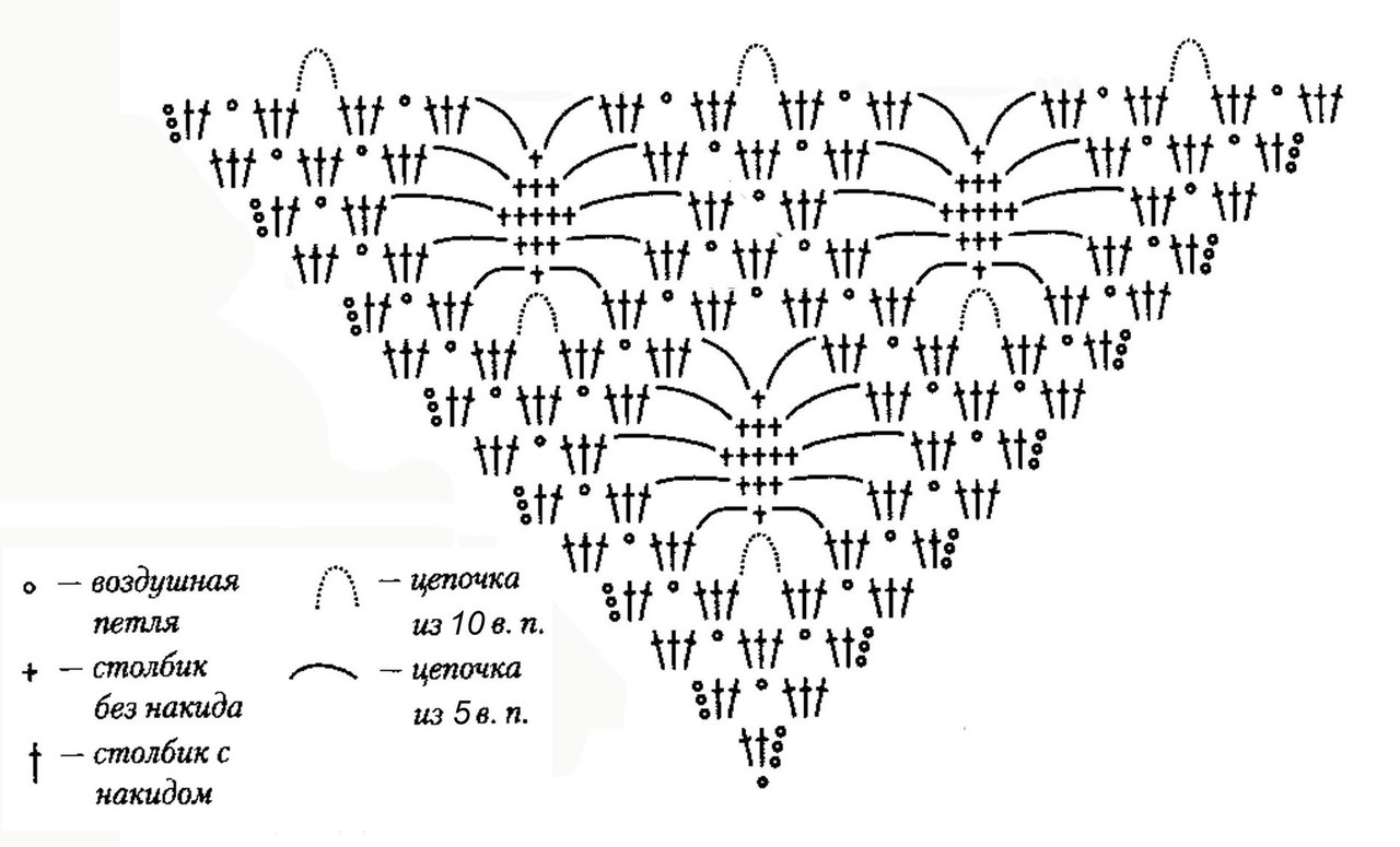 Узоры для шалей крючком паучки
