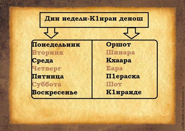 Красивый статус на чеченском языке