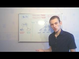Заработок и Продвижение в Интернете Часть 2 Как это работает