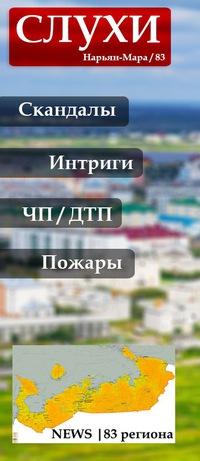 Бесплатная доска объявлений нарьян-мар подать объявление уральск инфо