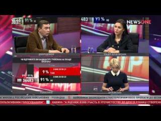 Добродомов: когда Яценюк перестанет шантажировать страну?