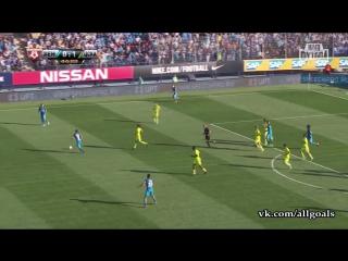 Зенит 1-1 ЦСКА / Обзор / Голы / 20.08.2016 [HD 720p]