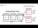 Как работает Bitcoin Все технические детали за 20 минут _ BitNovosti.com