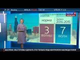 Погода 24: теория заговора от синоптиков