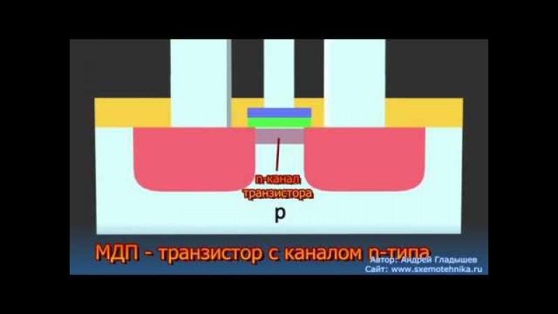 Устройство и принцип работы полевого моп (mosfet) транзистора