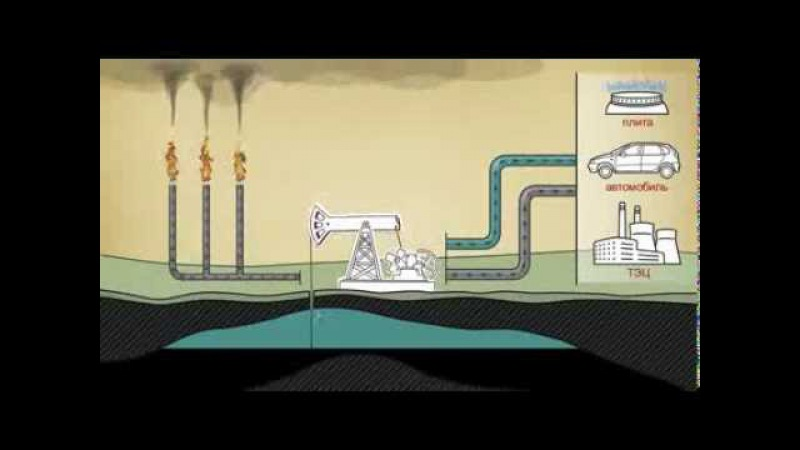 Как из нефти и газа получаются окружающие нас предметы - доступно и понятно rfr bp ytanb b ufpf gjkexf.ncz jrhe;f.obt yfc ghtlvt