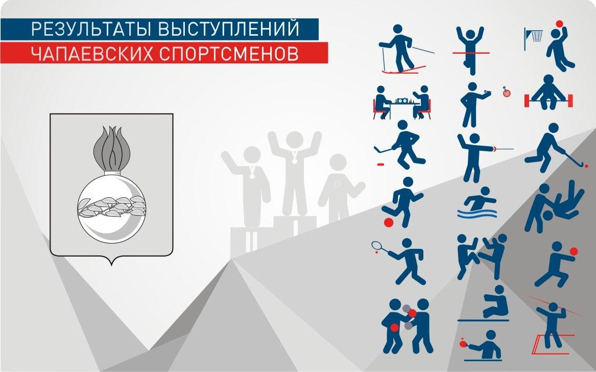 Чемпионат Самарской области по футболу в 2017 году…