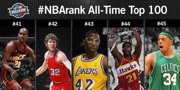НБА. Лучшие игроки всех времен по версии ESPN. Места 41-60