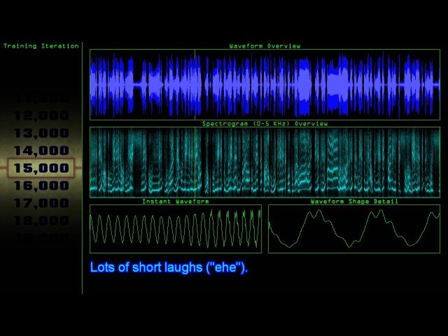 Neural Network Learns to Generate Voice (RNN/LSTM)