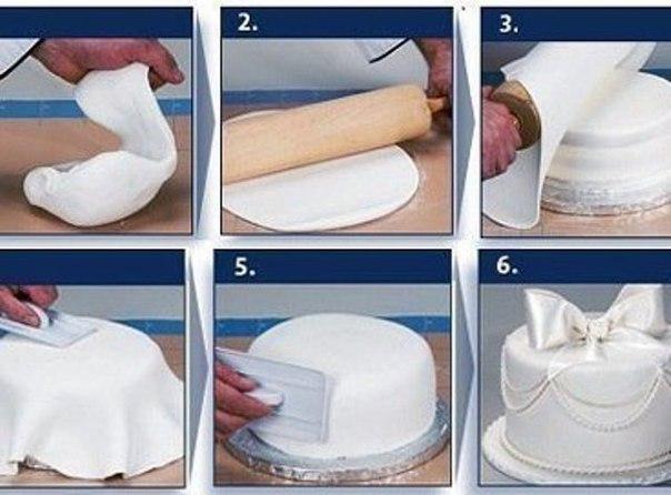 Украшение для тортов из мастики своими руками для детского торта
