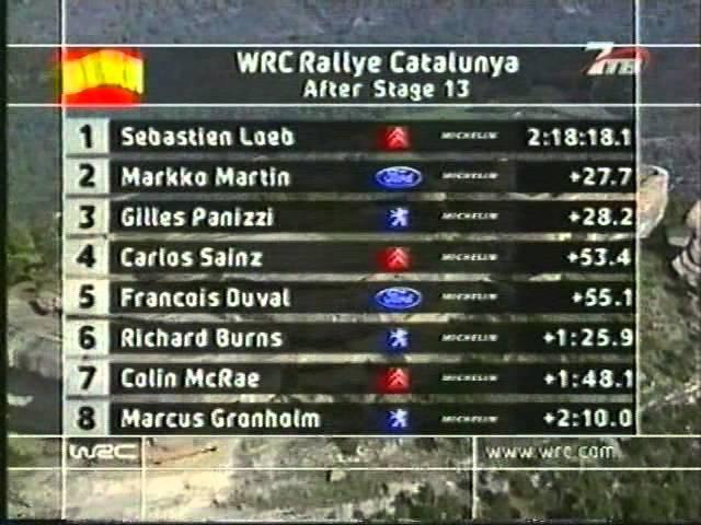 WRC 2003 R13 Rallye Catalunya.Русский коментарий