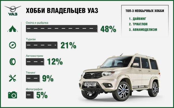 УАЗ, ГАЗ, FUSO, Петрозаводск — Автостекла