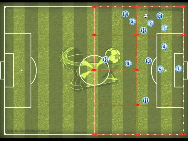 Small Sided Game - Zonal Marking