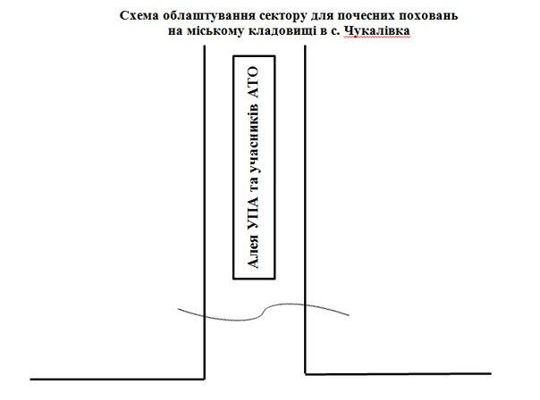 В Івано-Франківську немає місця для поховання героїв