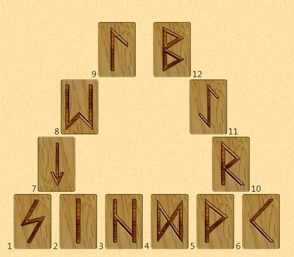 Расклад «Любовный треугольник» - пример толкования -xS9l7uMfKo