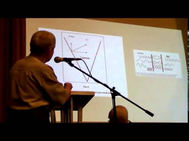 11-23 Зигелевские чтения 47 - Антипин - Доступ к энергии нулевой точки - Глобальная Волна