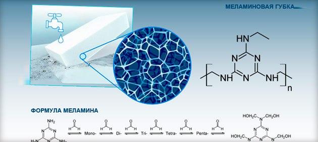 состав меламиновой губки